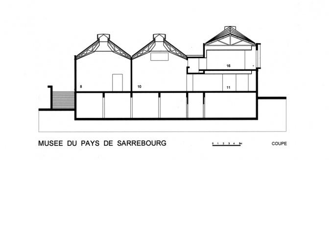 Le mus e du pays de sarrebourg d 39 architectures for Cout verriere exterieure