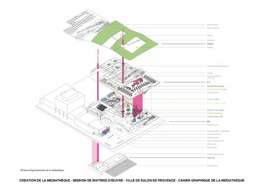 o s inscrire concours pour la nouvelle m diath que de salon de provence d 39 architectures. Black Bedroom Furniture Sets. Home Design Ideas